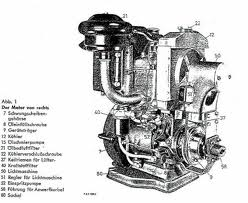 Fichtel & Sachs, Repair Manual, Engine