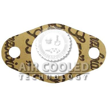 Gasket injection pump